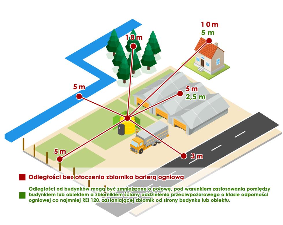 Mapa posadowienia zbiorników na paliwa płynne